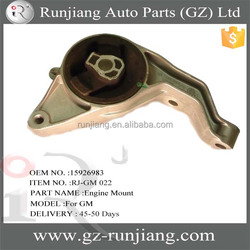 Auto parts engine mounts in american car for Chevrolet & Saturn OE:15926983