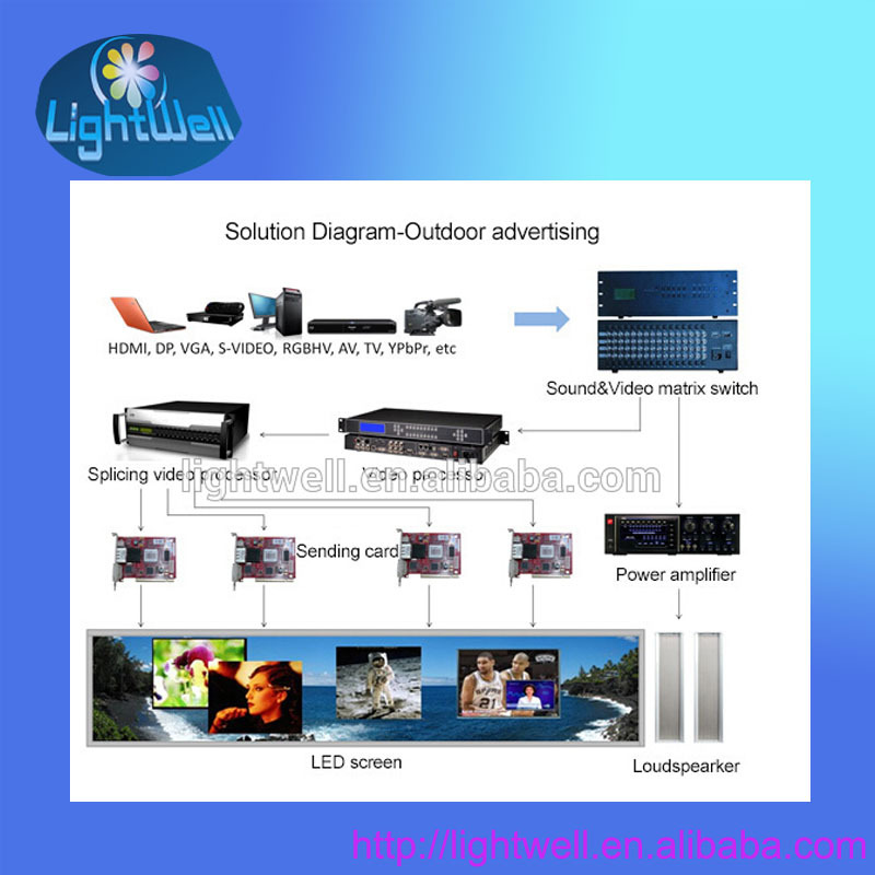 alibaba express 2015 good quality outdoor p12 full xxx video