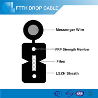 LSZH/PVC FRP self -supporting outdoor G652 ftth optical fiber factory Price