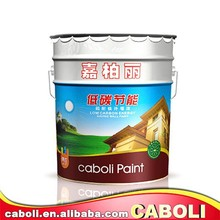 Weather resistance wall putty and building materials exterior emulsion paint