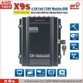 4ch free cms vehicle gps gsm network 4g mobile dvr, h.264 intelligent ahd dvr from factory