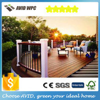 home depot prefab houses/ wood plastic composite decking board / AVID WPC in China