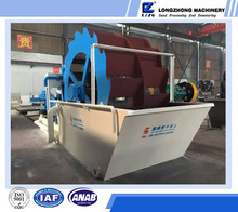 fine sand washing collecting machine with dewatering screen from lzzg