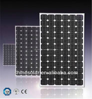 high quality monocrystalline solar panel 20w 25w