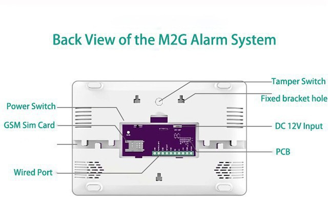 first alert alarm system manual