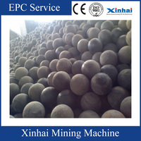 China Low Price Wear-Resisting Zirconia Ball Mill Grinding Media