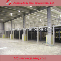 Prefabricated steel structure frame factory building