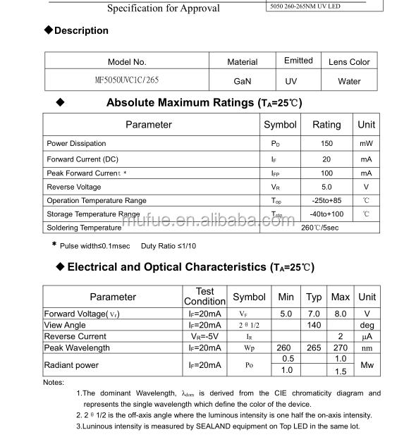 365nm/385nm/400nm/450nm/660nm led strip Ceramic base Top quality By mufue,365nm/385nm/400nm/450nm/660nm led strip Ceramic base Top quality By mufue,365nm/385nm/400nm/450nm/660nm led strip Ceramic base Top quality By mufue