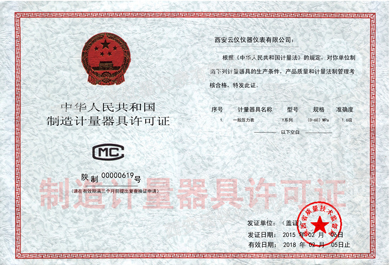 Manufacturing gage & gage license