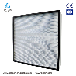 Chinese Factory Price H11 H13 HEPA Air Filter Manufacture