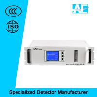 NDIR infrared hydrocarbon analyzer with factory price