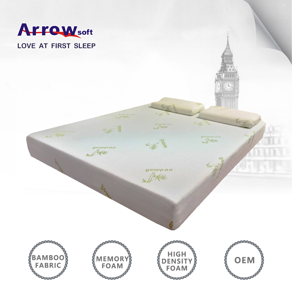 European super king size mattress, queen size mattress, mattress sizes