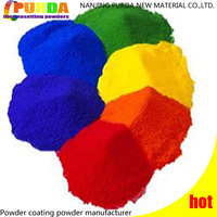 Color Code Powder Coating