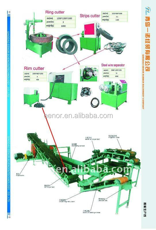 tyre recycle machine