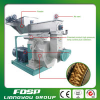 CE/GOST/SGS ring die biomass softwood pellet machine