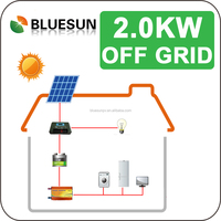 Bluesun 2kw off grid/ stand alone complete home application 2000 W solar system for home with battery, panel, inverter