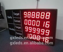 product line board led digit display