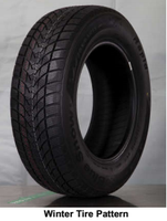 Chinese famous brand new radial SUV/passenger/car tyre/tires with certificate ECE DOT REACH R15 R16 R17 R18 255/65R17