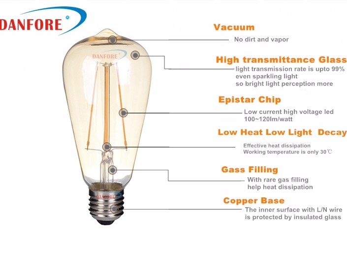 Danfore A19 A60 360 degrees frosted glass led bulb 3.5W 5W 6.5W CE ETL approved ra80