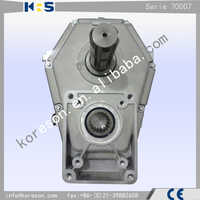 planetary gearbox prices for 70007 serie