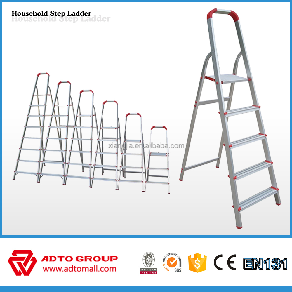 price ladder