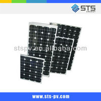 290W pv solar panel with hot sale