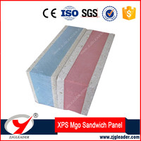 Cheap price prefab homes wall sandwich panels