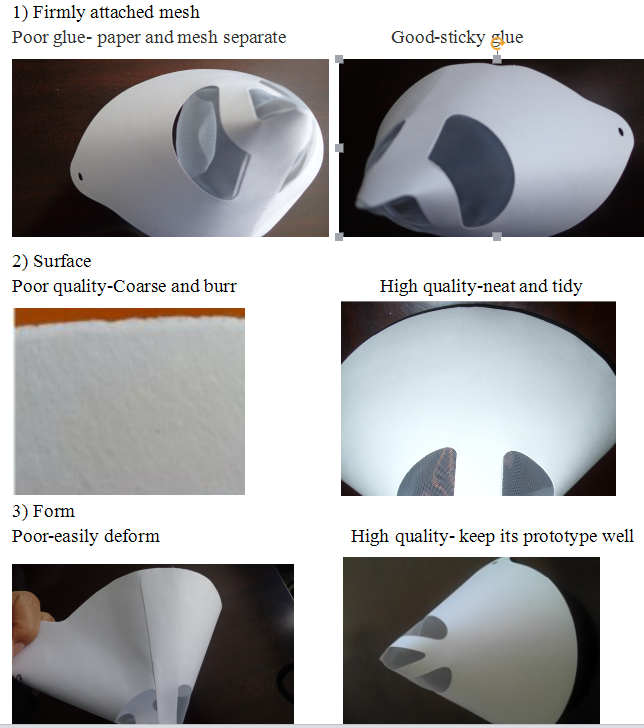 Guangzhou Fine Mesh Paper Paint Strainer