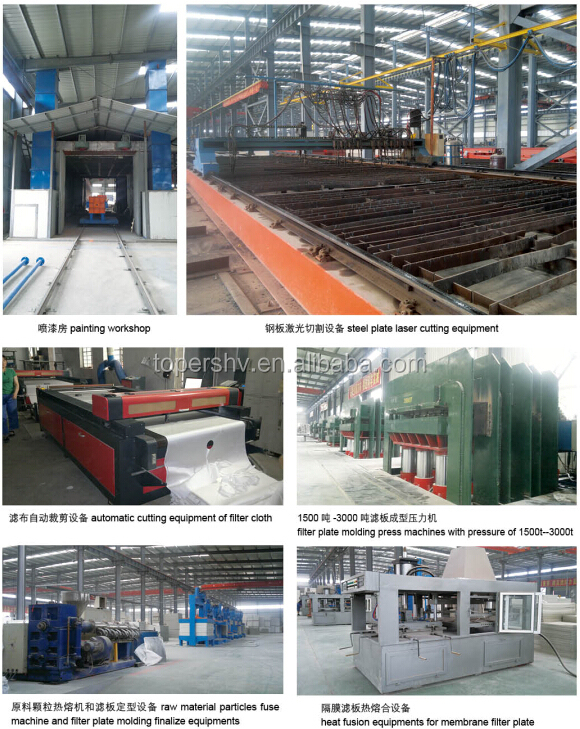 2016 hot sale industrial separation dewatering filter press