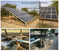 10HP solar water pumping system JNP7K5H In Punjab, Pakistan for irrigation