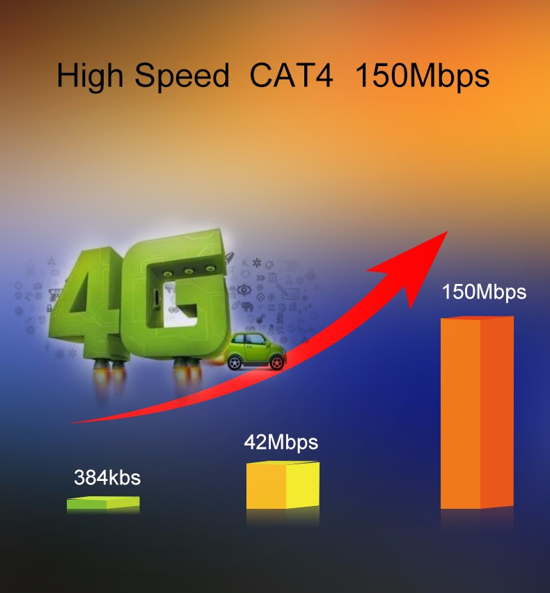 2018 Selling the best quality cost-effective products 4G LTE CPE