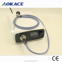 CE Endoscope Laparoscope Surgical Instruments Price