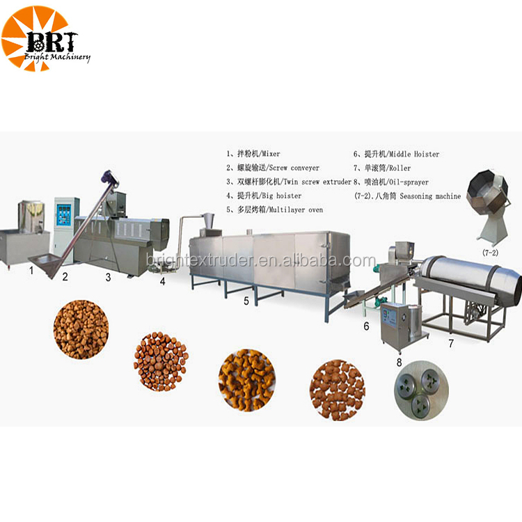 factory price Cost -effective Automatic dry Pet Fodder Making extruder Machines