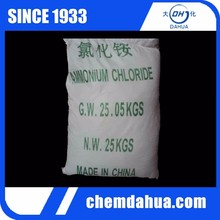 What is the Chemical Name for NH4CL, Chemical name of Sal Ammoniac