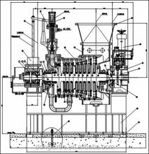 Sichuan dongturbo generatore della turbina a <span class=keywords><strong>vapore</strong></span> per carbone- centrale elettrica a carbone