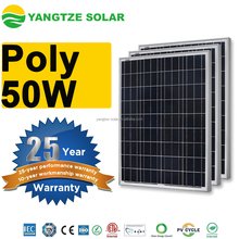 Direct manufacturer 50W solar pv panel wholesale prices