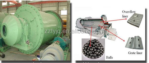 White Cement Clinker : New technology white cement clinker ball grinding mill
