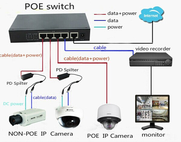 shenzhen Satisfactory layer 2 managed 1000Mbps 8 port PoE switch for ip camera hikvision dahua huawei 2 gigabit uplink SFP