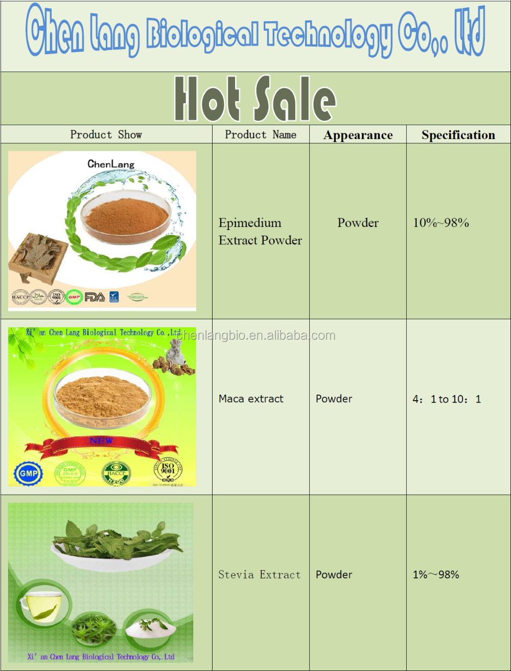 Hot Sale Competitive Price Tribulus Terrestris Extract Powder 95%