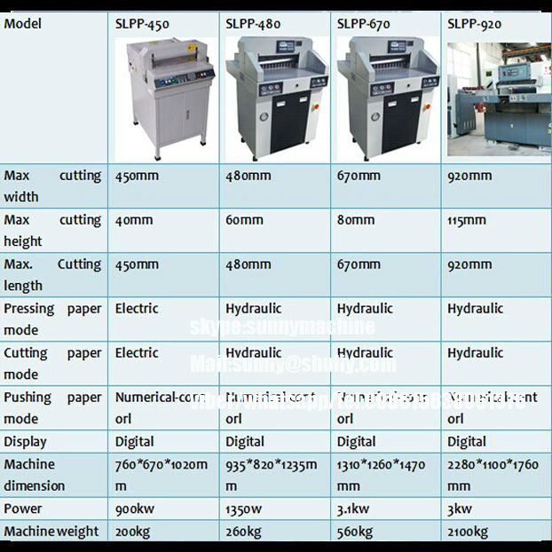 A4 size paper cutting machine price