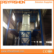 Gas Atomization Metal Powder Making Machine