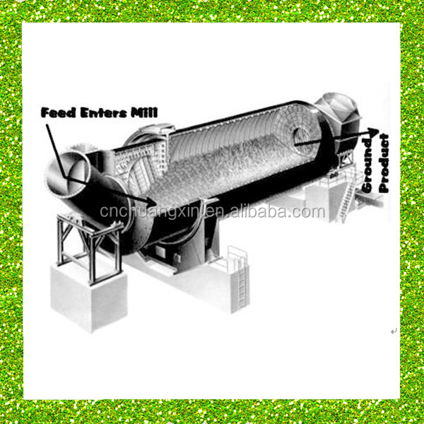 second hand ball mill with the best price and always good quality