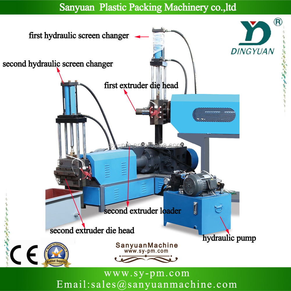 Sjy model plastic recycling machine recycle materiaal for Electric motor recycling machine