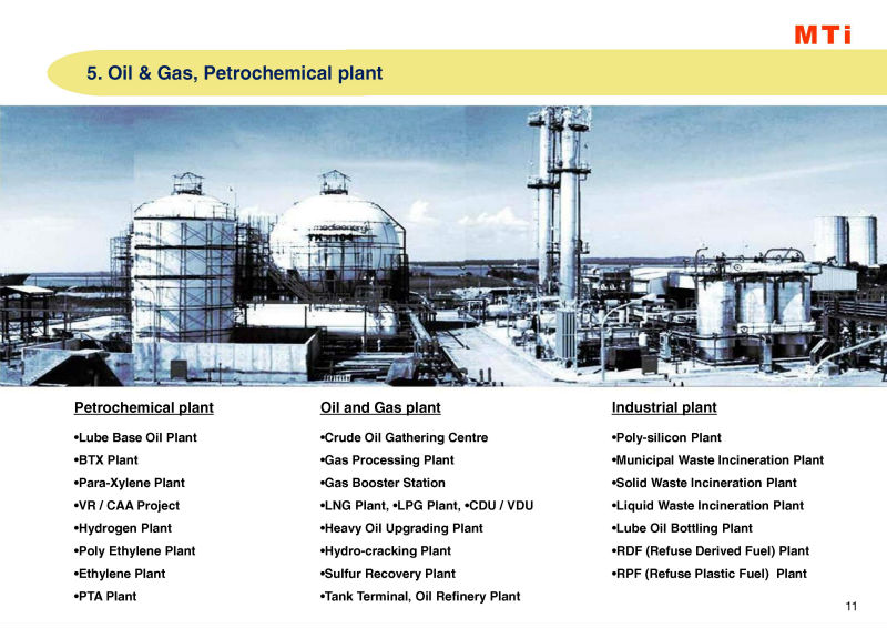 Oil & Gas, Petrochemical Plant