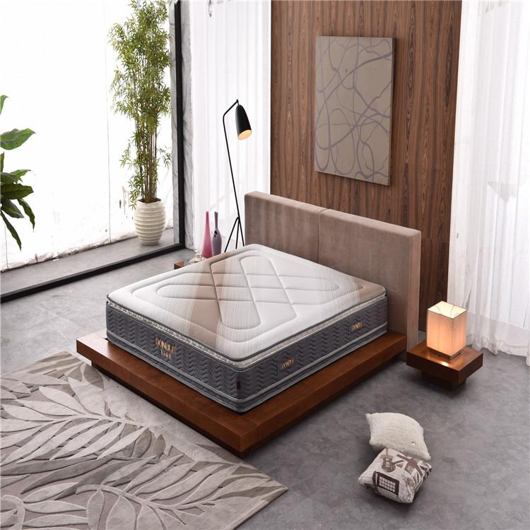 High Quality Cheap Price Sleep Well Pillow Top Bonnell Spring Mattress - Jozy Mattress | Jozy.net