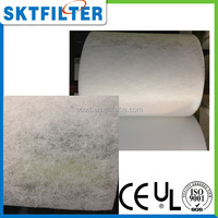 SKT hot sale cotton needle punched felt/backpack padding material/polar fleece fabric