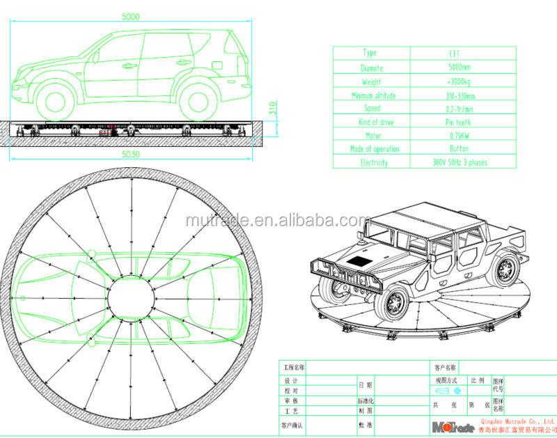 Rotating Car Platform Cost