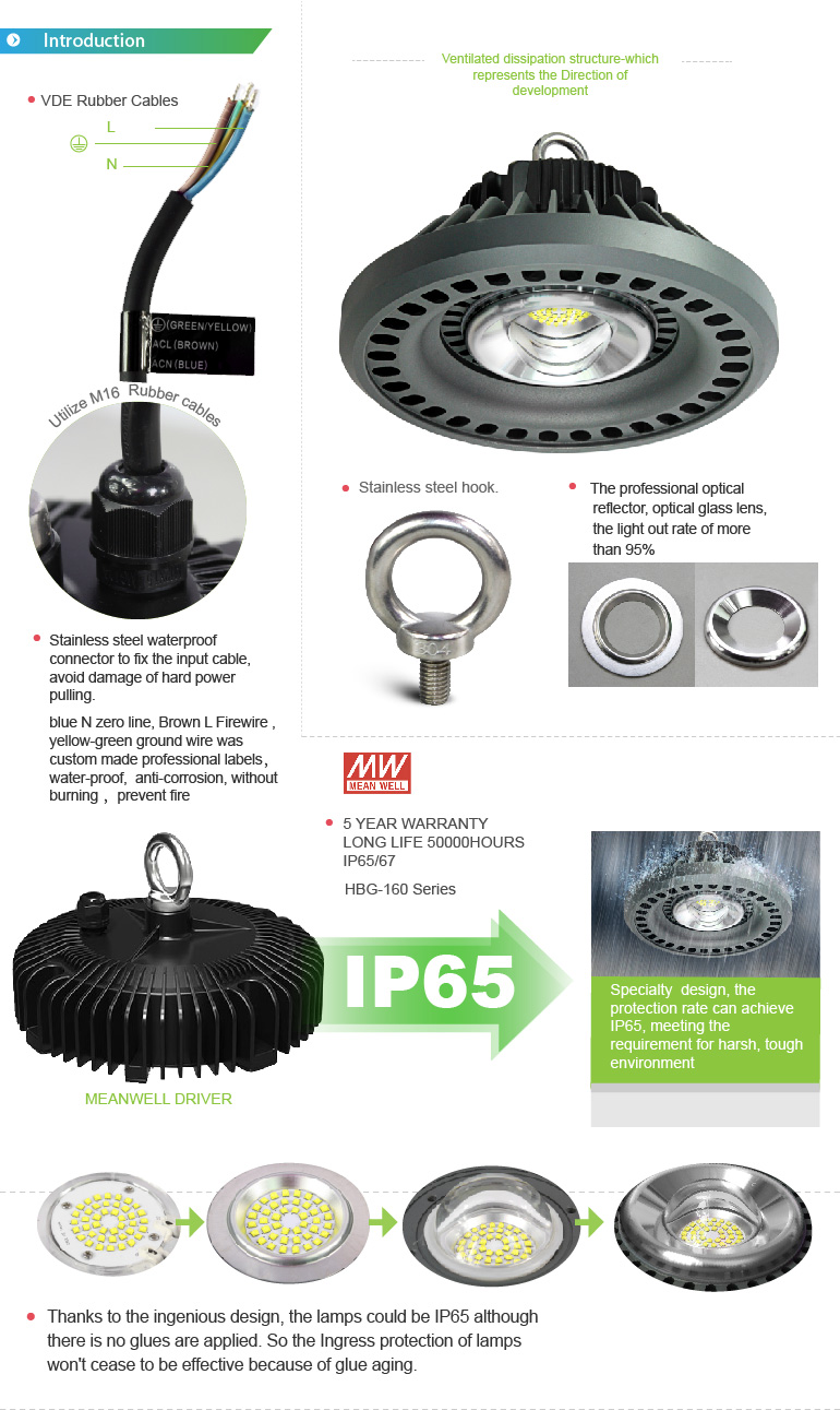5years led outdoor lights new design exterior led flood light 100w