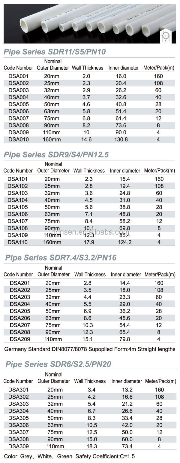 2017 new plastic ppr pipe sizes chart view ppr pipe sizes chart 2017 new plastic ppr pipe sizes chart geenschuldenfo Image collections