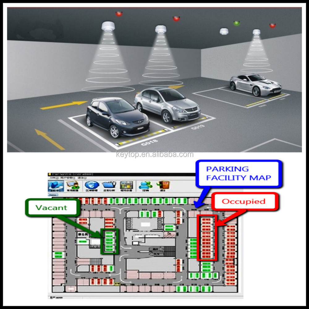 parking guiado sistema smart guided parking system with